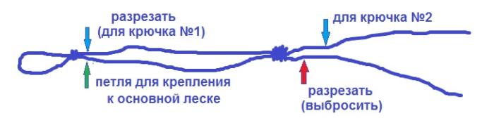 Монтаж крючков на удочку
