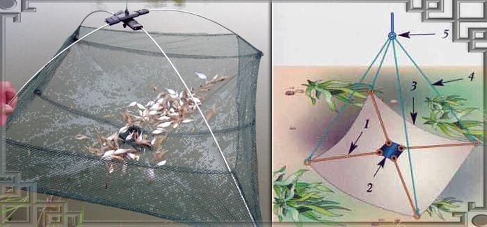 Малявочник для мелко рыбы